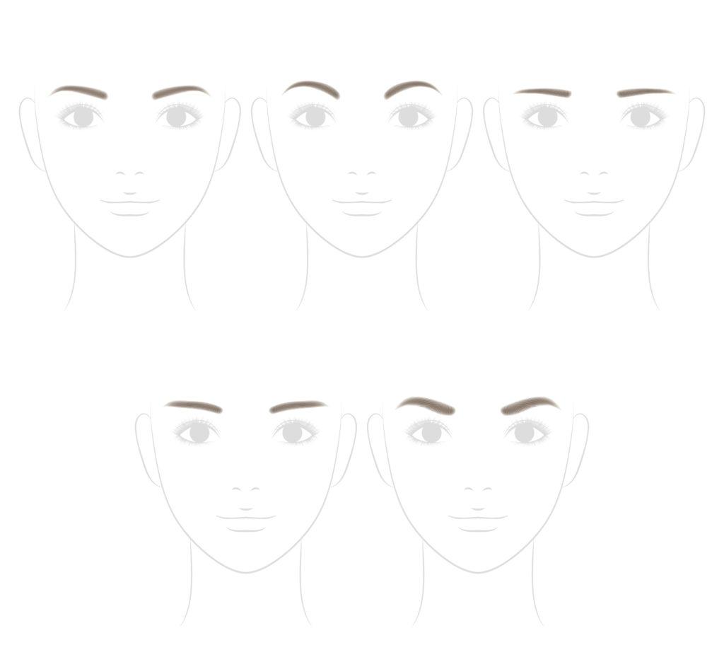 眉のバランス